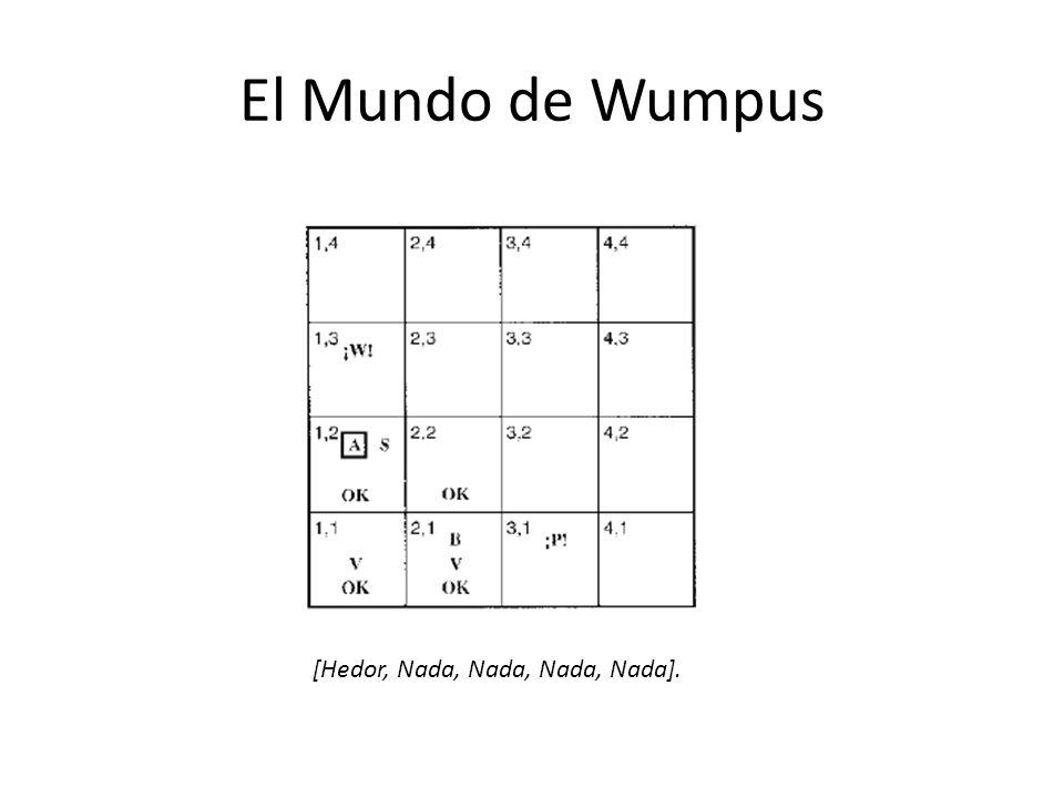 El Mundo de Wumpus [Hedor, Nada, Nada, Nada, Nada].